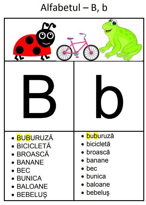 alfabetul ilustrat, litera B