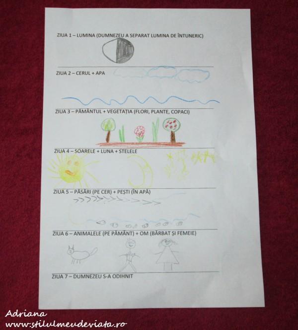 Geneza pe intelesul copiilor