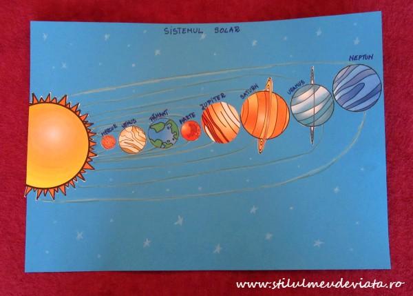 SISTEMUL SOLAR - plansa cu planetele